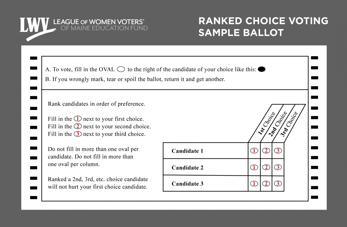 Ranked Choice Voting Sample Ballot for Maine